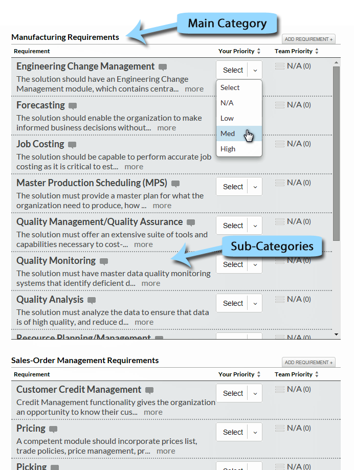 Does Agile Use Business Requirements Documents